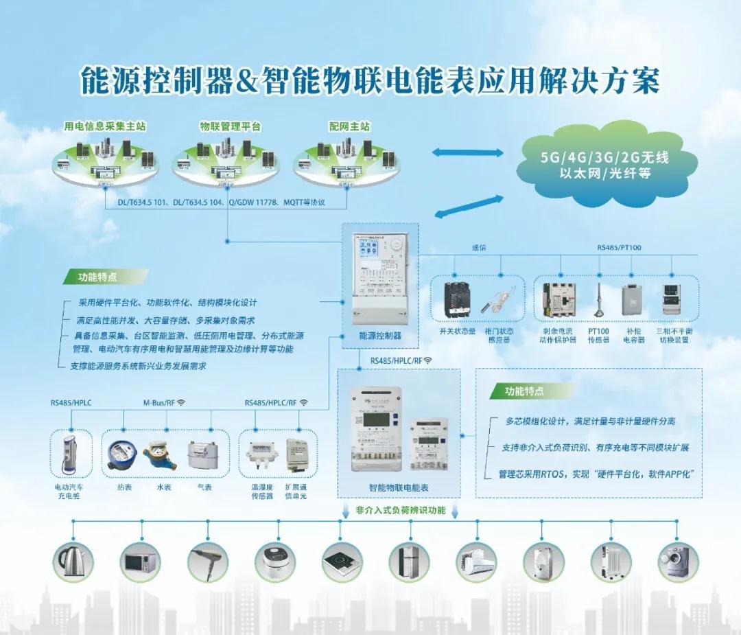 上海计量展2