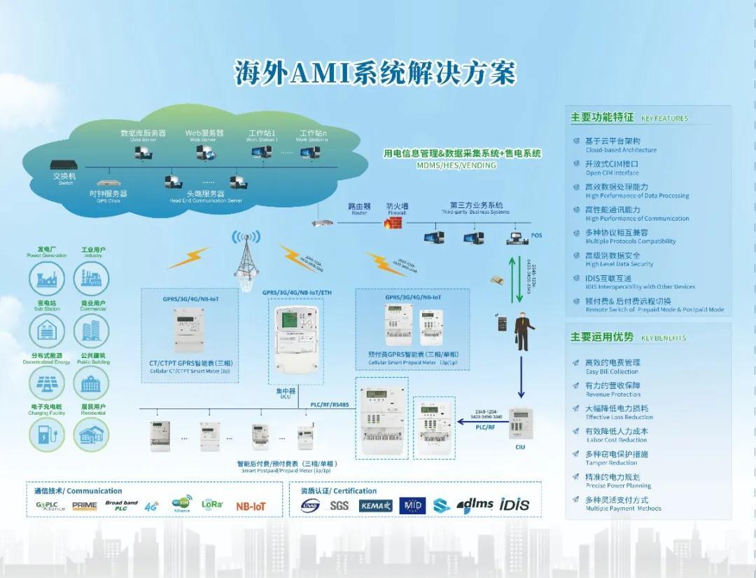 上海计量展4